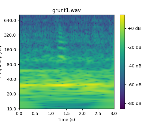 Spectrogram — ketos 1 1 0 documentation